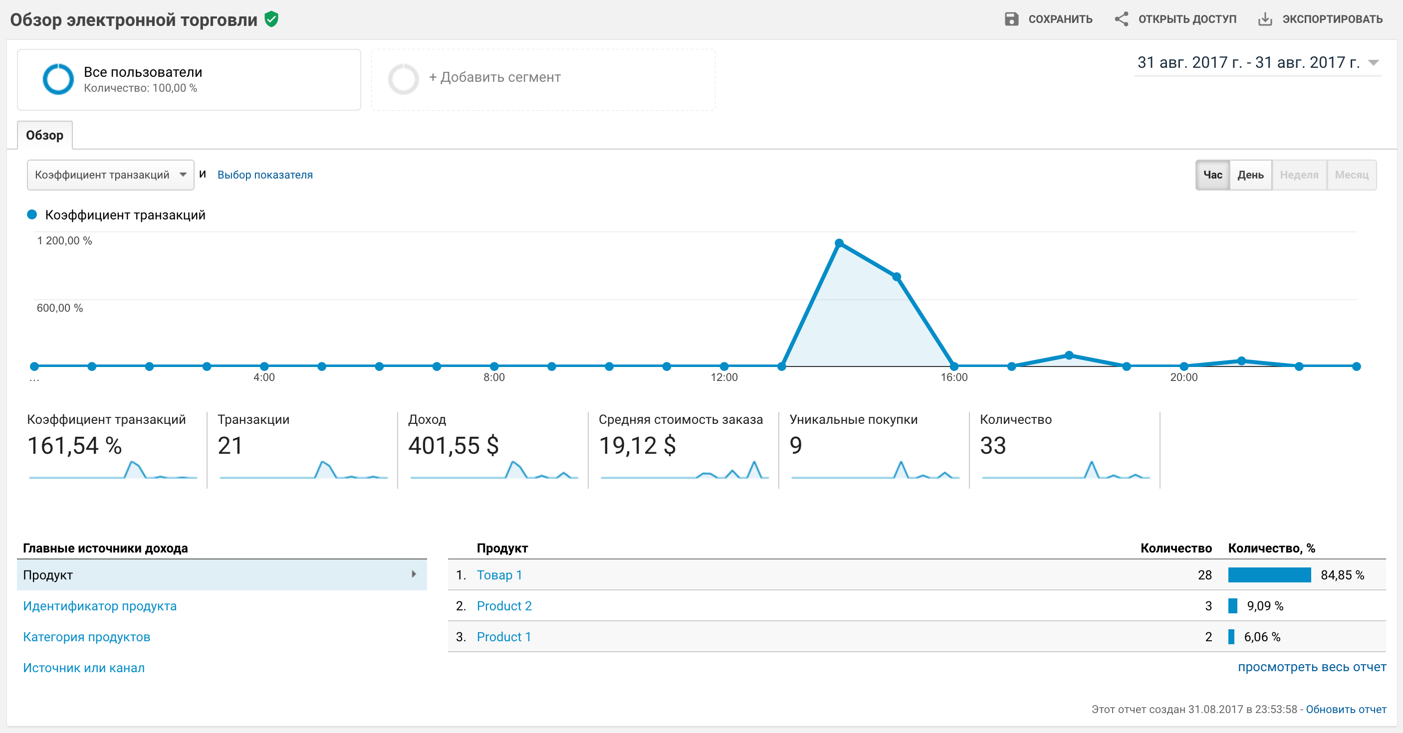 how to add google analytics to modx